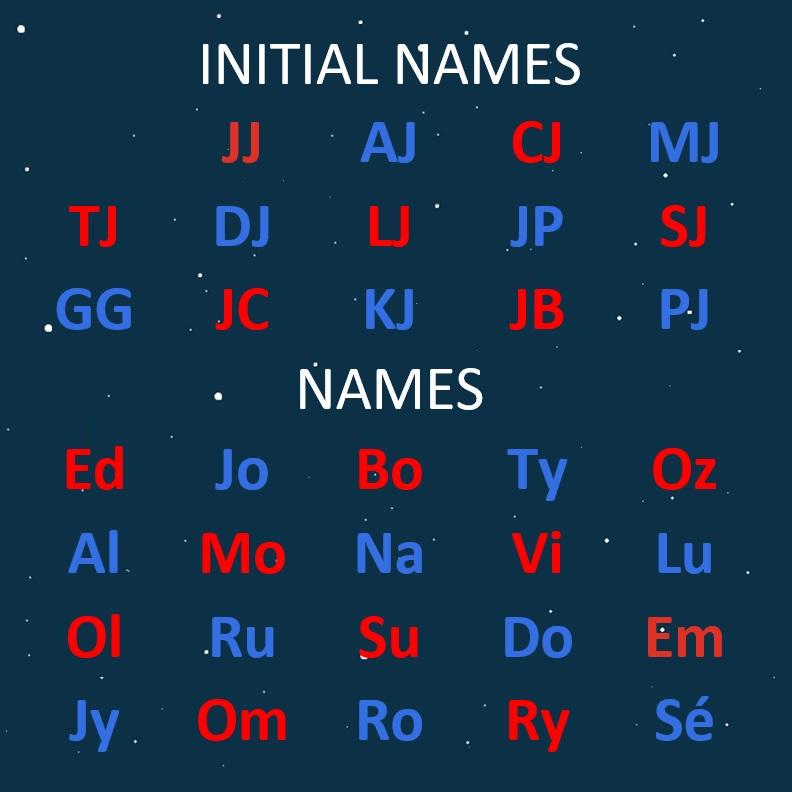 Stikins celebrates short names in honour of E.T.